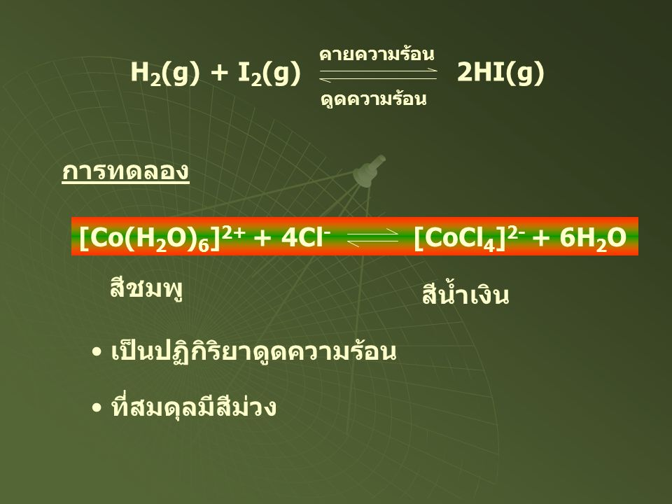 [Co(H2O)6]2+ + 4Cl- [CoCl4]2- + 6H2O